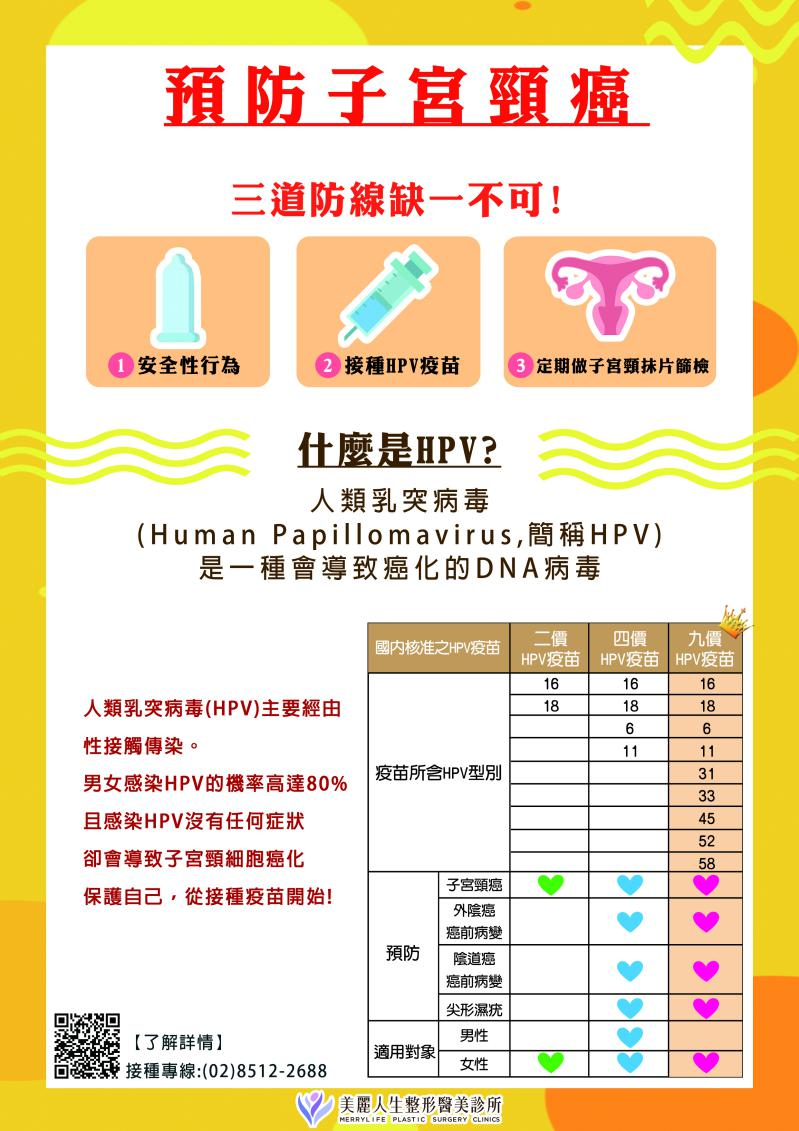 預防子宮頸癌Prevention-of-cervical-cancer