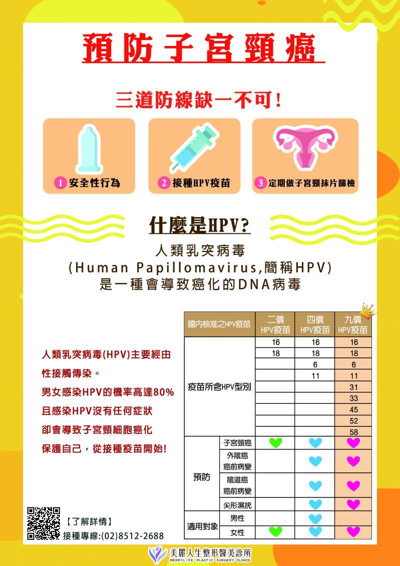 預防子宮頸癌Prevention-of-cervical-cancer